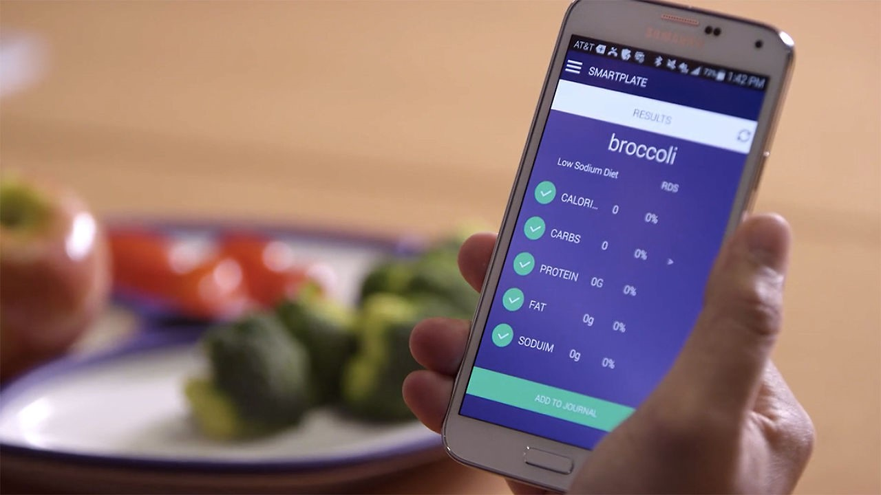 Technology Trends: Food Science and Nutrition | Idea